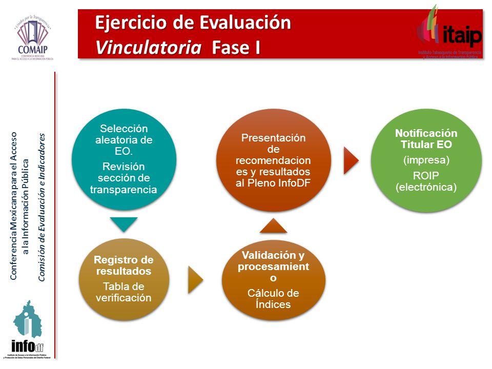 Conferencia Mexicana para el Acceso a la Información Pública Comisión de Evaluación e Indicadores Ejercicio de Evaluación Vinculatoria Fase I Selecció