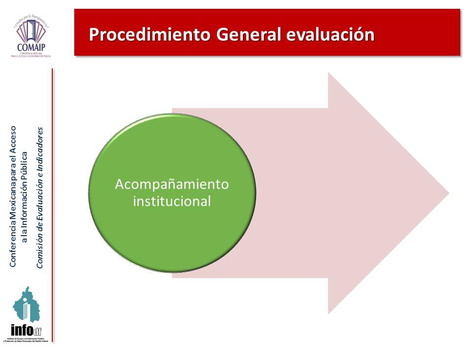 Conferencia Mexicana para el Acceso a la Información Pública Comisión de Evaluación e Indicadores Procedimiento General evaluación Acompañamiento inst