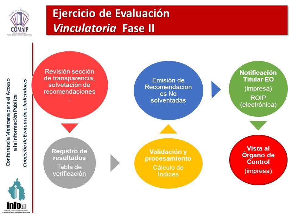 Conferencia Mexicana para el Acceso a la Información Pública Comisión de Evaluación e Indicadores Ejercicio de Evaluación Vinculatoria Fase II Revisió
