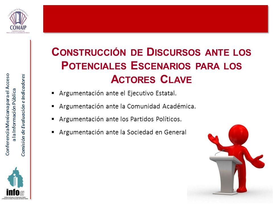 Conferencia Mexicana para el Acceso a la Información Pública Comisión de Evaluación e Indicadores C ONSTRUCCIÓN DE D ISCURSOS ANTE LOS P OTENCIALES E
