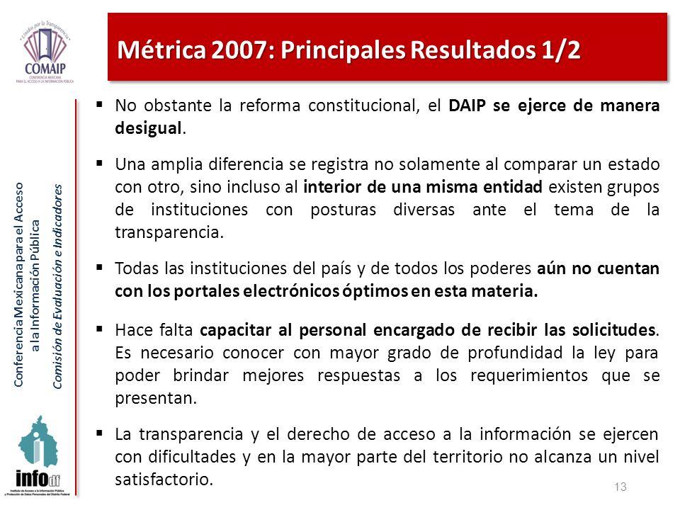 Conferencia Mexicana para el Acceso a la Información Pública Comisión de Evaluación e Indicadores Métrica 2007: Principales Resultados 1/2 No obstante