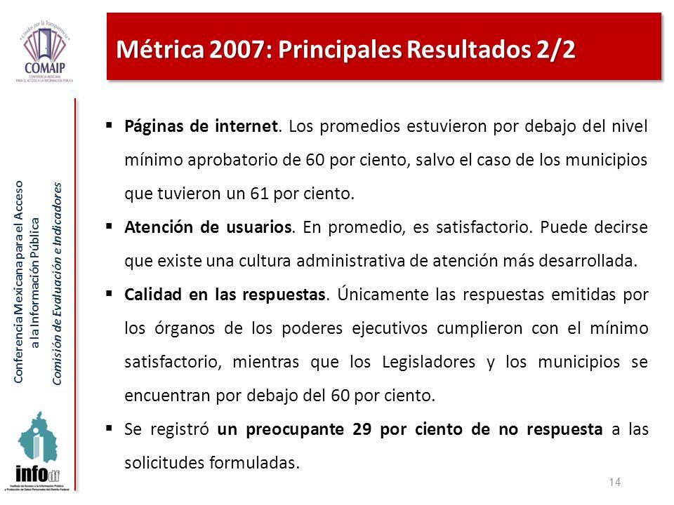 Conferencia Mexicana para el Acceso a la Información Pública Comisión de Evaluación e Indicadores Métrica 2007: Principales Resultados 2/2 Páginas de