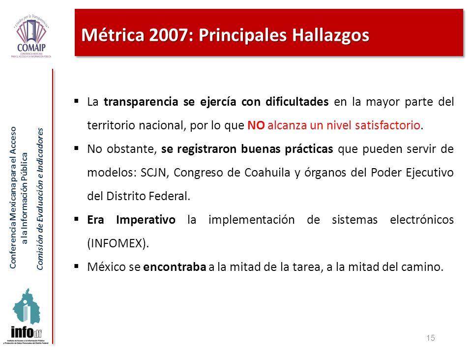 Conferencia Mexicana para el Acceso a la Información Pública Comisión de Evaluación e Indicadores La transparencia se ejercía con dificultades en la m
