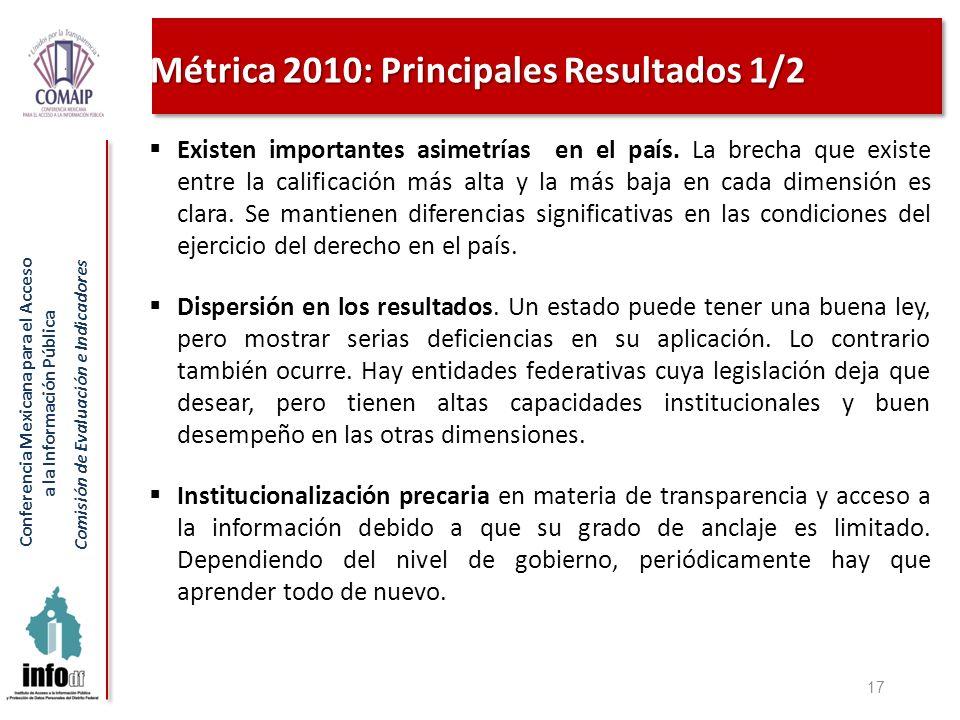 Conferencia Mexicana para el Acceso a la Información Pública Comisión de Evaluación e Indicadores Métrica 2010: Principales Resultados 1/2 Existen imp