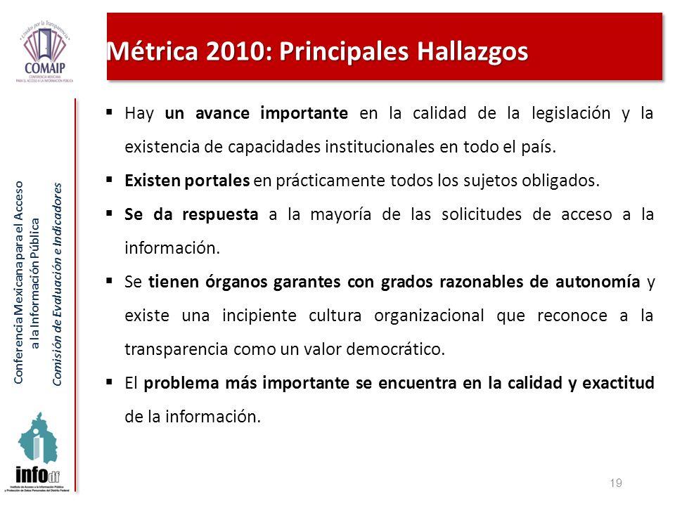 Conferencia Mexicana para el Acceso a la Información Pública Comisión de Evaluación e Indicadores Métrica 2010: Principales Hallazgos Hay un avance im