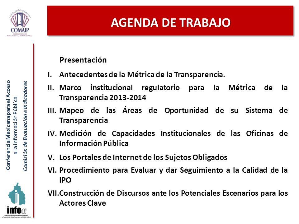 Conferencia Mexicana para el Acceso a la Información Pública Comisión de Evaluación e Indicadores Procedimiento General evaluación Diagnóstica Acompañamiento institucional