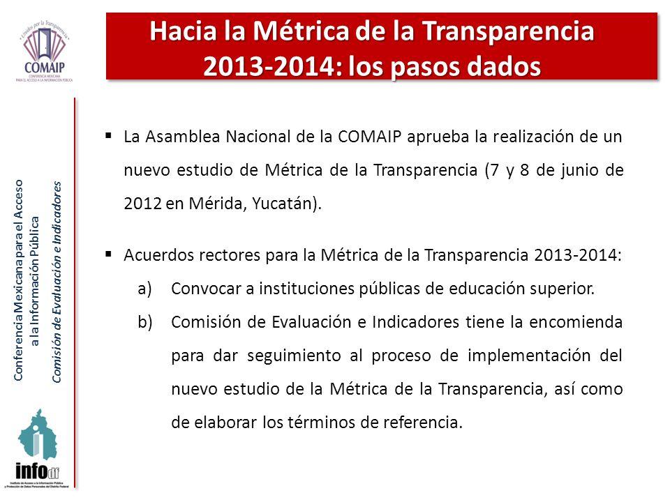 Conferencia Mexicana para el Acceso a la Información Pública Comisión de Evaluación e Indicadores La Asamblea Nacional de la COMAIP aprueba la realiza