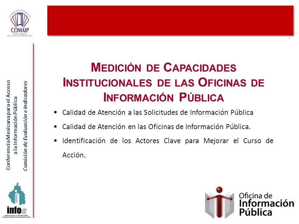 Conferencia Mexicana para el Acceso a la Información Pública Comisión de Evaluación e Indicadores M EDICIÓN DE C APACIDADES I NSTITUCIONALES DE LAS O
