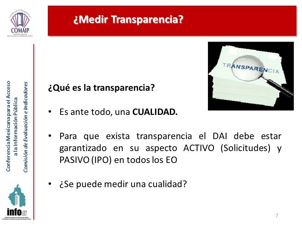 Conferencia Mexicana para el Acceso a la Información Pública Comisión de Evaluación e Indicadores ¿Medir Transparencia? 7 ¿Qué es la transparencia? Es