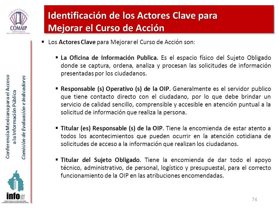 Conferencia Mexicana para el Acceso a la Información Pública Comisión de Evaluación e Indicadores Identificación de los Actores Clave para Mejorar el