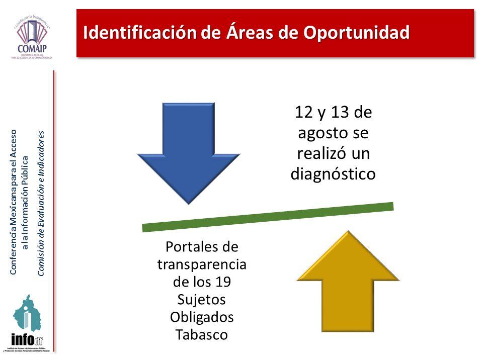 Conferencia Mexicana para el Acceso a la Información Pública Comisión de Evaluación e Indicadores Identificación de Áreas de Oportunidad 12 y 13 de ag