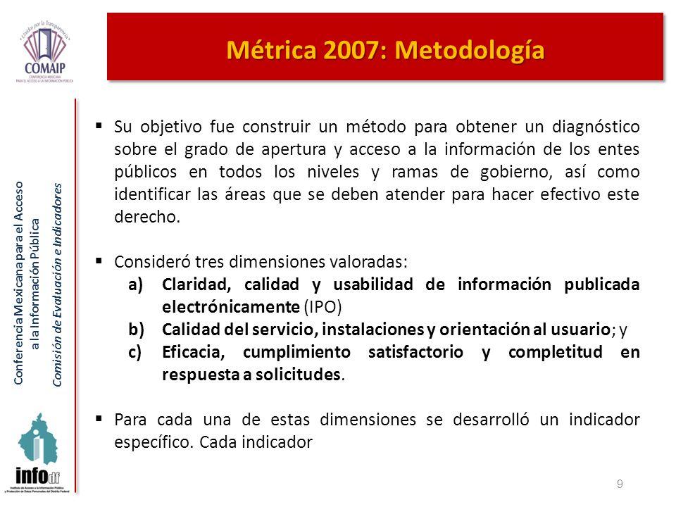 Conferencia Mexicana para el Acceso a la Información Pública Comisión de Evaluación e Indicadores 70 El análisis del proceso permitió obtener información en dos aspectos: En relación a los mecanismos de acceso y la gestión de las solicitudes, hasta la obtención de las respuestas.