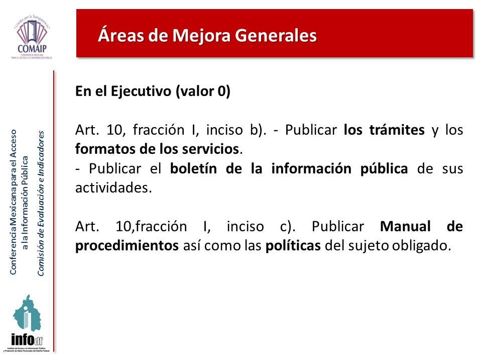 Conferencia Mexicana para el Acceso a la Información Pública Comisión de Evaluación e Indicadores En el Ejecutivo (valor 0) Art. 10, fracción I, incis
