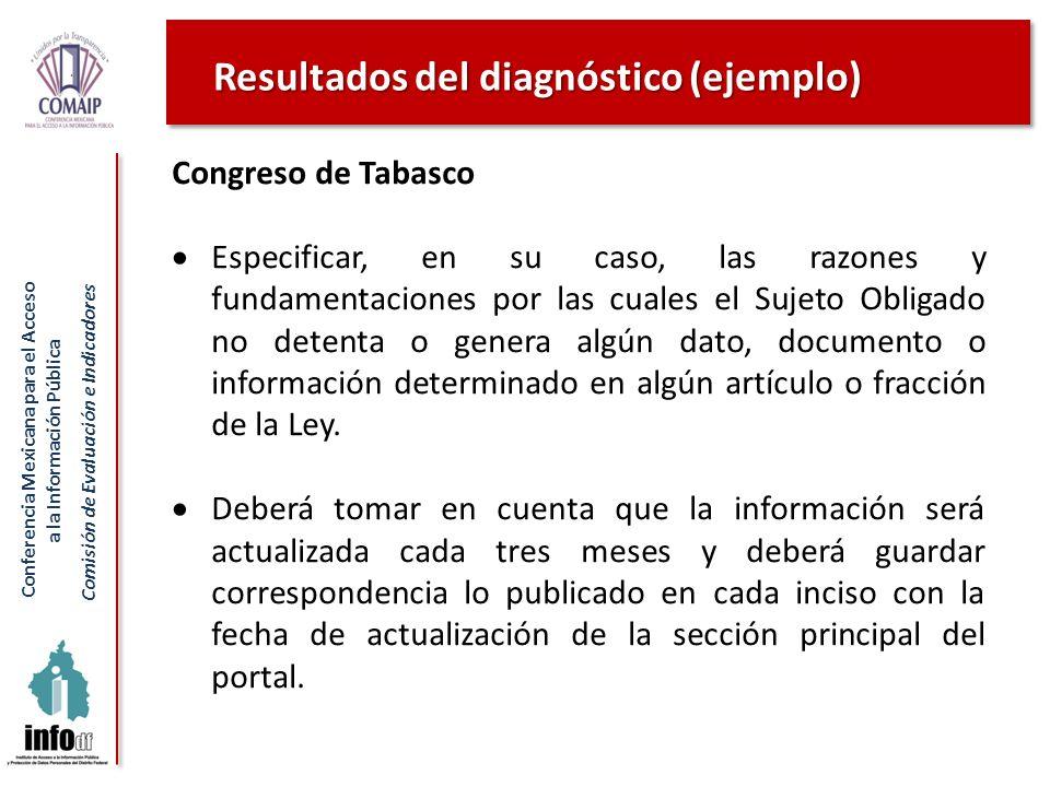 Conferencia Mexicana para el Acceso a la Información Pública Comisión de Evaluación e Indicadores Resultados del diagnóstico (ejemplo) Congreso de Tab