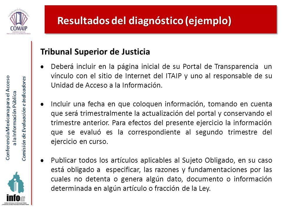 Conferencia Mexicana para el Acceso a la Información Pública Comisión de Evaluación e Indicadores Resultados del diagnóstico (ejemplo) Tribunal Superi