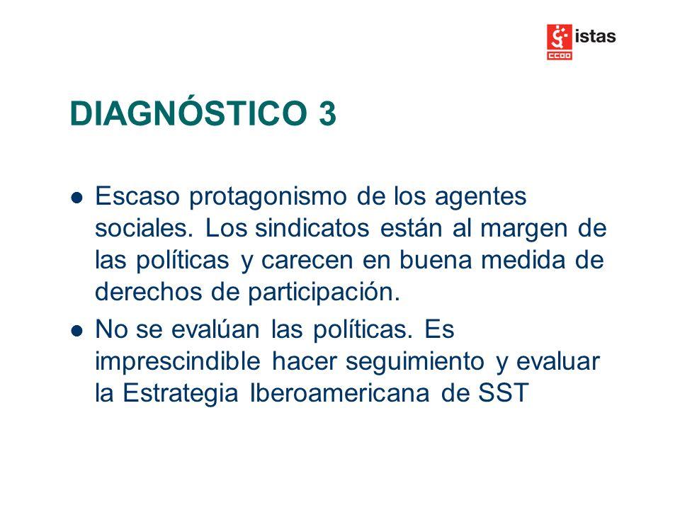 DIAGNÓSTICO 3 Escaso protagonismo de los agentes sociales.