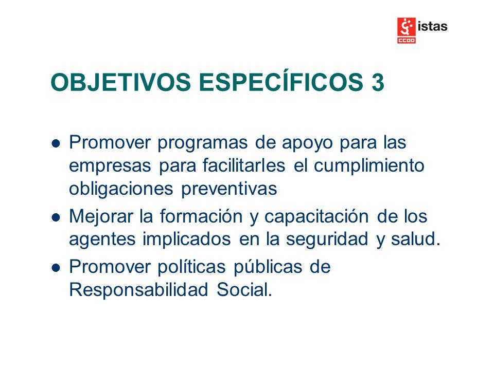 OBJETIVOS ESPECÍFICOS 3 Promover programas de apoyo para las empresas para facilitarles el cumplimiento obligaciones preventivas Mejorar la formación y capacitación de los agentes implicados en la seguridad y salud.