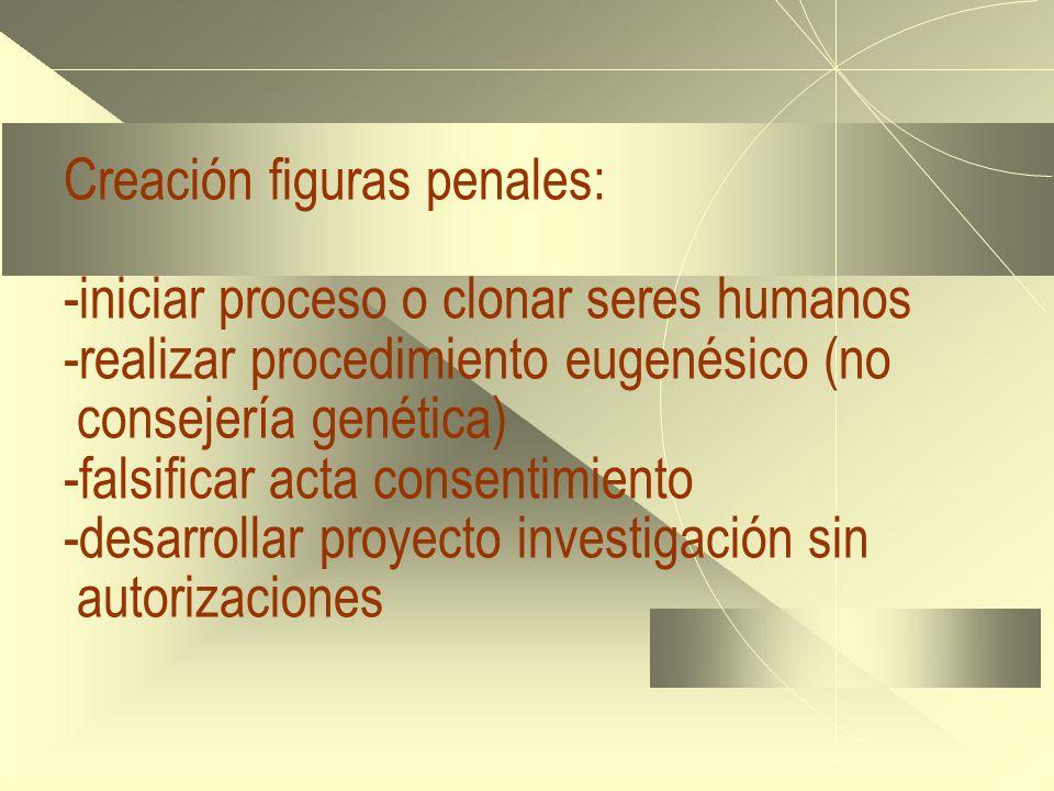 Creación figuras penales: -iniciar proceso o clonar seres humanos -realizar procedimiento eugenésico (no consejería genética) -falsificar acta consentimiento -desarrollar proyecto investigación sin autorizaciones