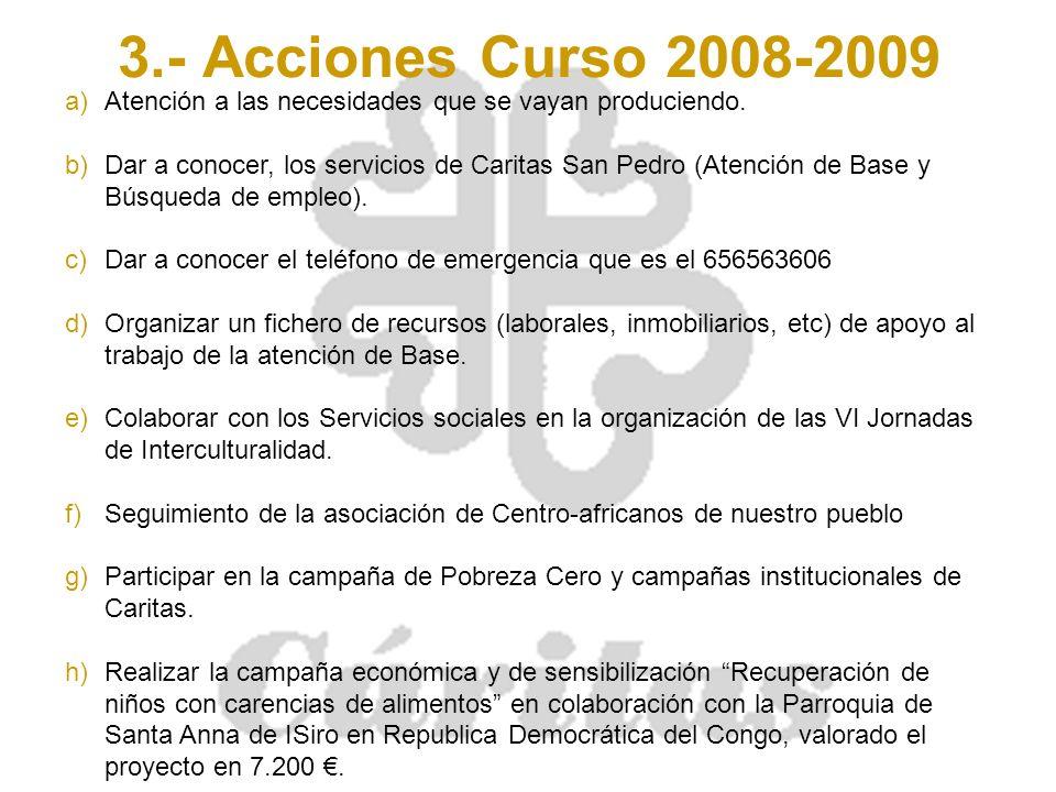 3.- Acciones Curso 2008-2009 a)Atención a las necesidades que se vayan produciendo. b)Dar a conocer, los servicios de Caritas San Pedro (Atención de B