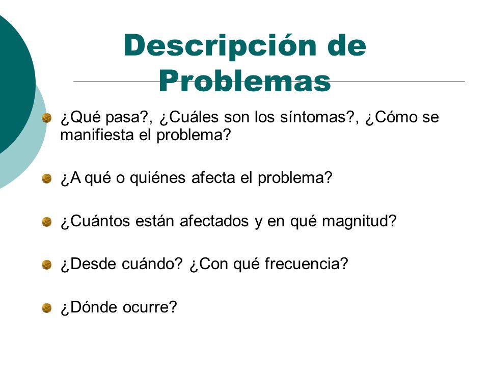 Descripción de Problemas ¿Qué pasa?, ¿Cuáles son los síntomas?, ¿Cómo se manifiesta el problema? ¿A qué o quiénes afecta el problema? ¿Cuántos están a