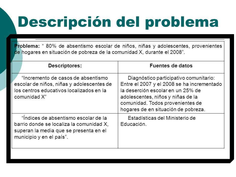 Descripción del problema Problema: 80% de absentismo escolar de niños, niñas y adolescentes, provenientes de hogares en situación de pobreza de la com