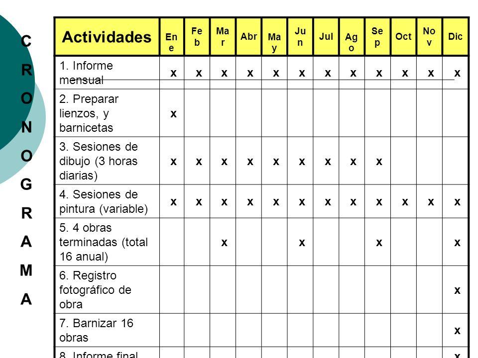 Actividades En e Fe b Ma r AbrMa y Ju n JulAg o Se p Oct No v Dic 1. Informe mensual x x x x x x x x x x x x 2. Preparar lienzos, y barnicetas x 3. Se