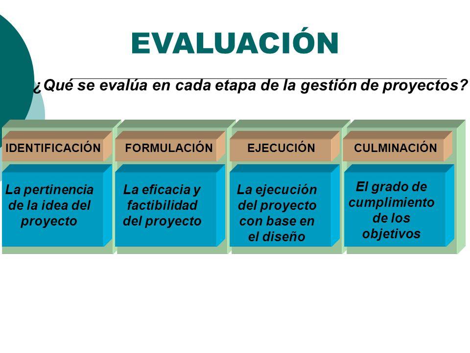 IDENTIFICACIÓNFORMULACIÓNEJECUCIÓNCULMINACIÓN La pertinencia de la idea del proyecto La eficacia y factibilidad del proyecto La ejecución del proyecto