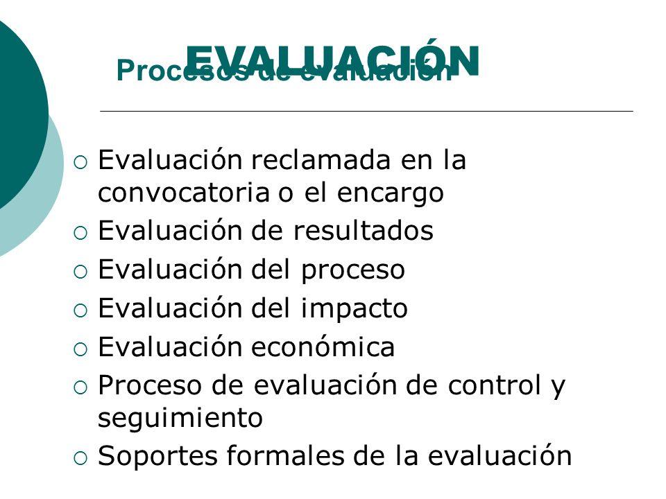 Procesos de evaluación Evaluación reclamada en la convocatoria o el encargo Evaluación de resultados Evaluación del proceso Evaluación del impacto Eva