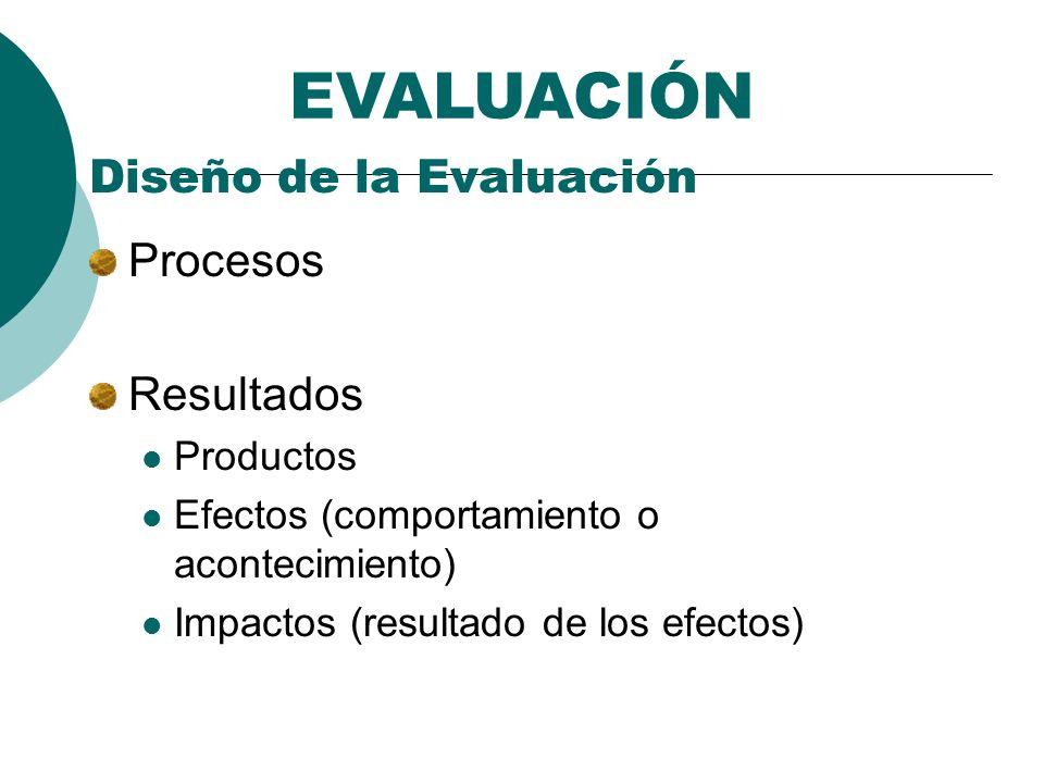 Procesos Resultados Productos Efectos (comportamiento o acontecimiento) Impactos (resultado de los efectos) Diseño de la Evaluación EVALUACIÓN