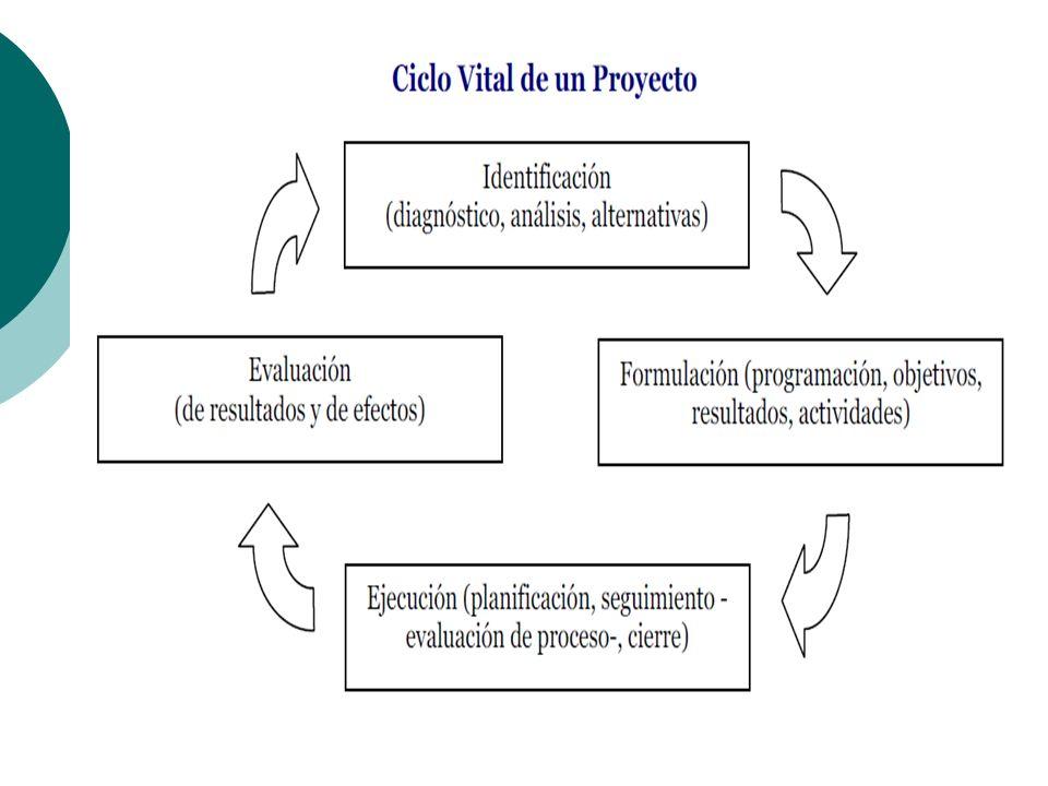 Análisis de alternativas Criterios: Participación de los grupos prioritarios.