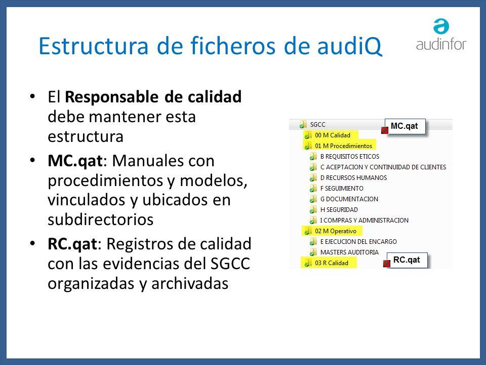 Estructura de ficheros de audiQ El Responsable de calidad debe mantener esta estructura MC.qat: Manuales con procedimientos y modelos, vinculados y ub