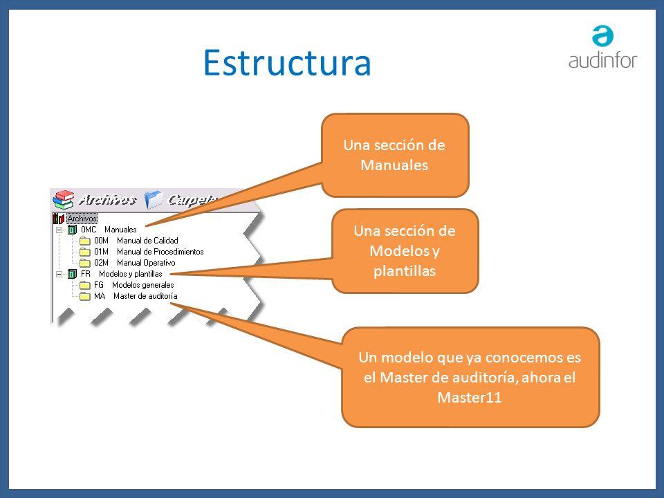 Estructura Una sección de Manuales Una sección de Modelos y plantillas Un modelo que ya conocemos es el Master de auditoría, ahora el Master11