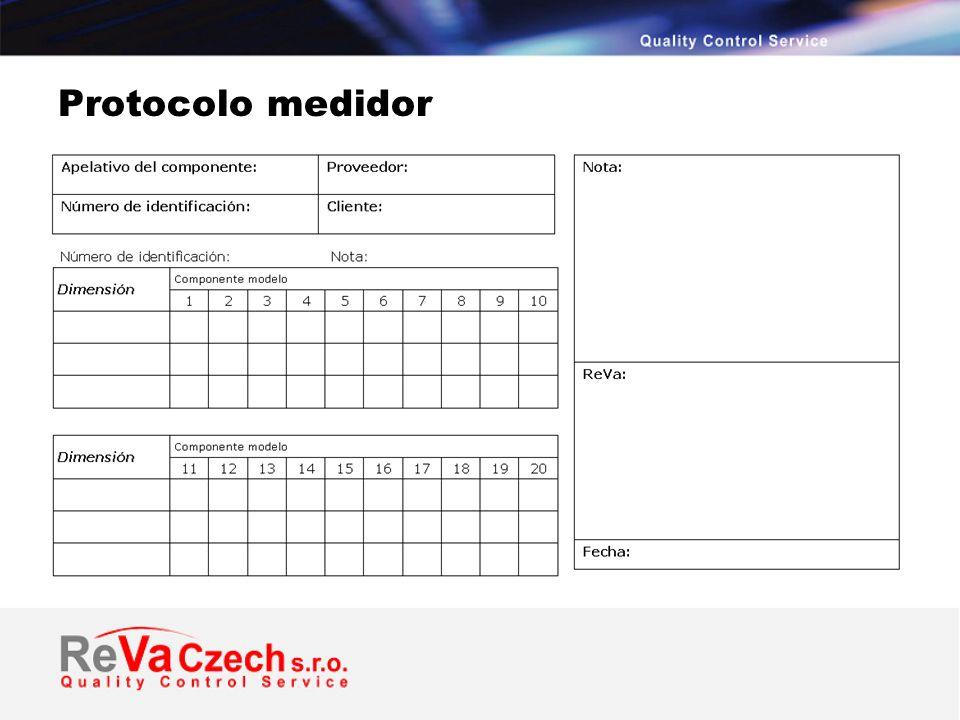 Protocolo medidor