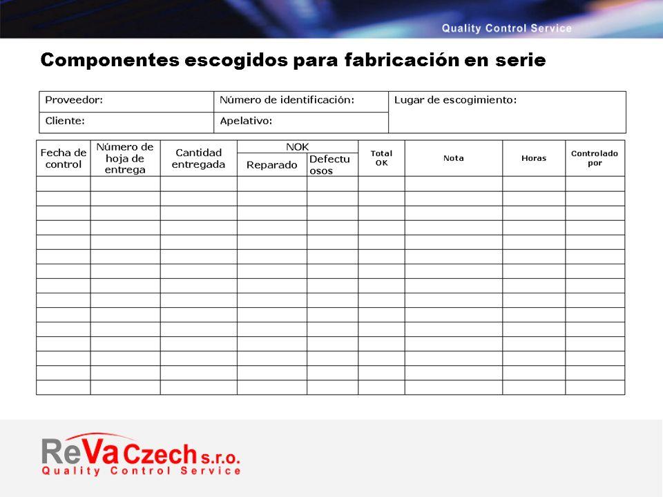 Proceso metodológico de trabajo Número y apelativo de la operación: