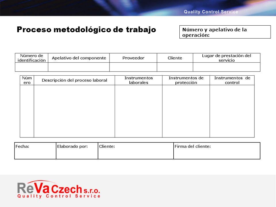 Objetivos y planeamientos de ReVa Czech s.r.o.