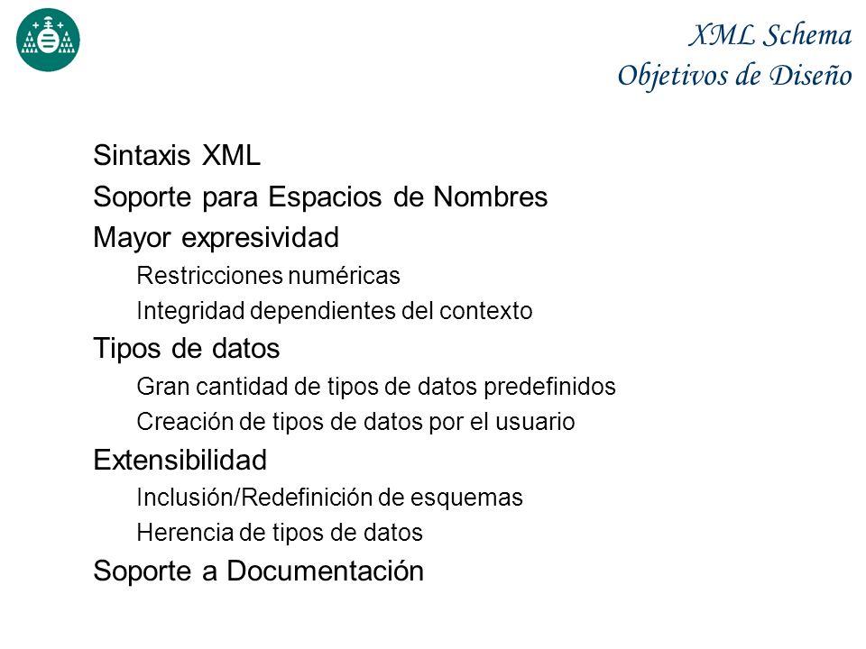 XML Schema Objetivos de Diseño Sintaxis XML Soporte para Espacios de Nombres Mayor expresividad Restricciones numéricas Integridad dependientes del co