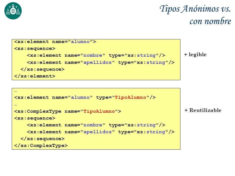 Tipos Anónimos vs. con nombre … … + legible + Reutilizable