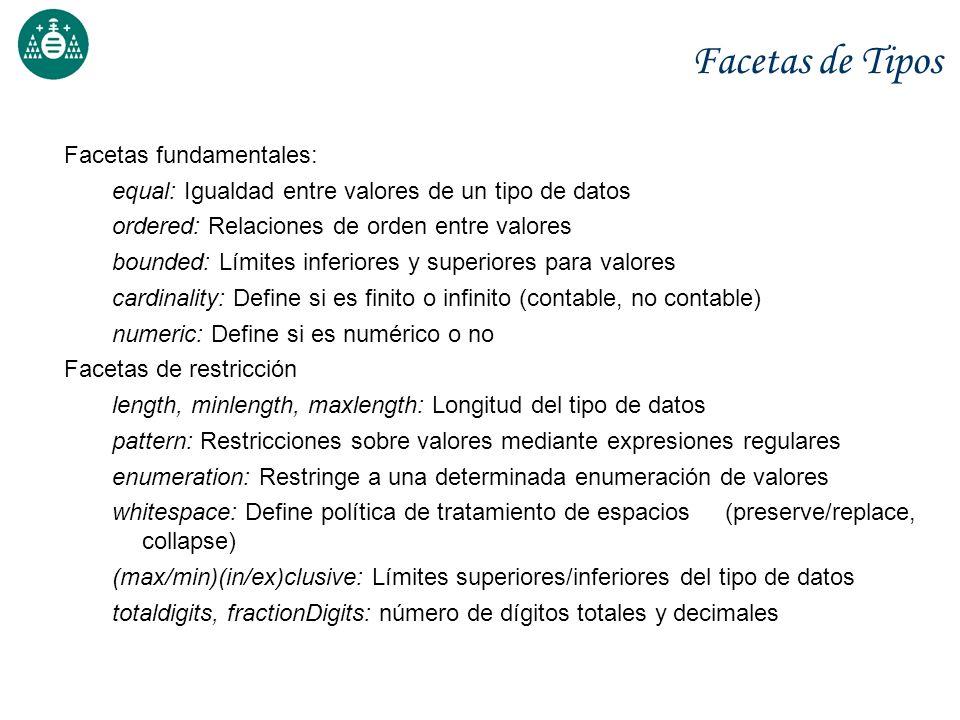 Facetas de Tipos Facetas fundamentales: equal: Igualdad entre valores de un tipo de datos ordered: Relaciones de orden entre valores bounded: Límites