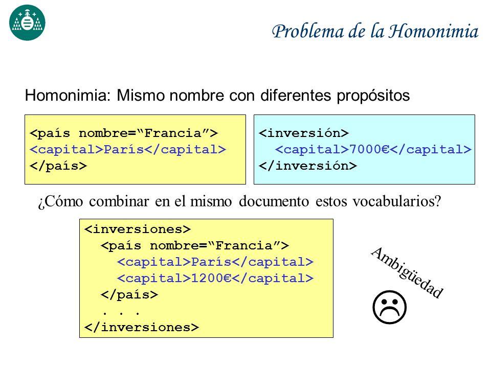 Limitaciones de DTDs La Sintaxis no es XML (difíciles de manipular) No soportan Espacios de nombres No permiten especificar tipos de datos (por ejemplo: enteros, flotantes, fechas, etc.