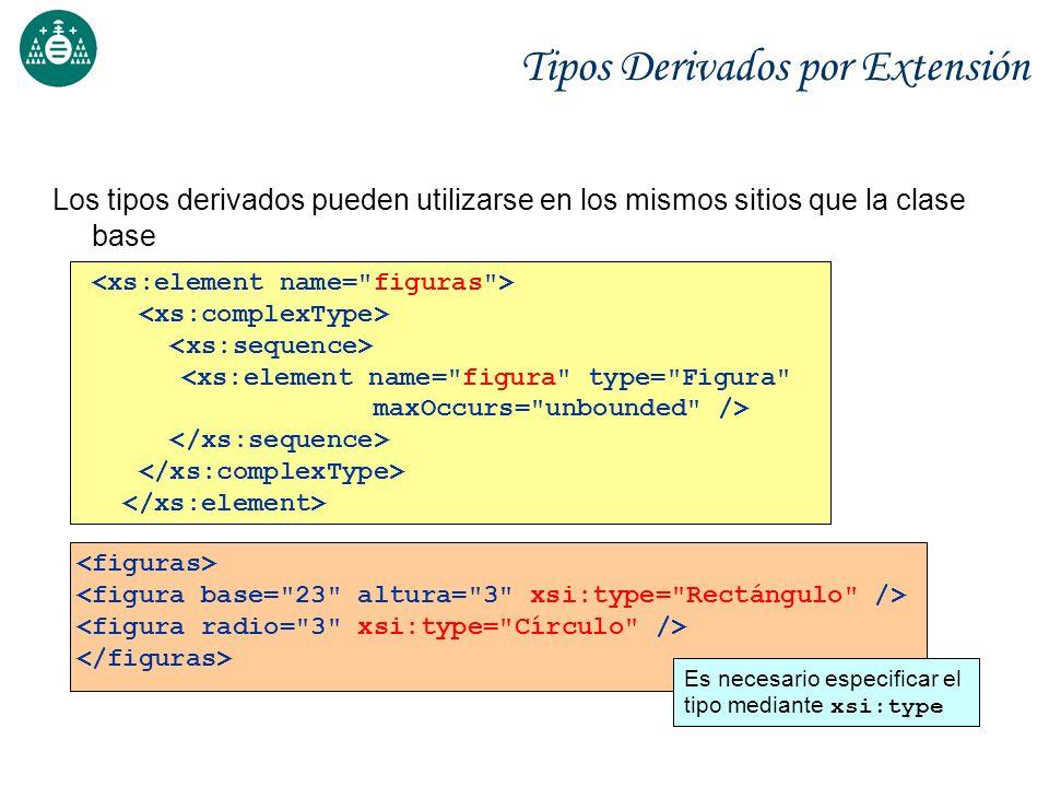 Tipos Derivados por Extensión Los tipos derivados pueden utilizarse en los mismos sitios que la clase base <xs:element name=