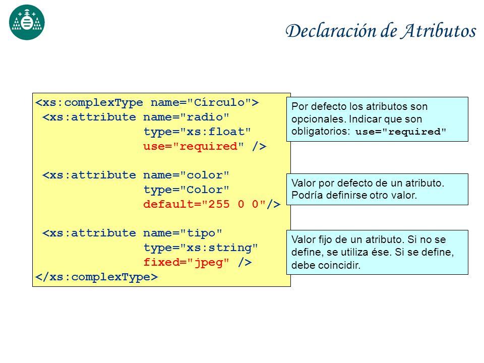 Declaración de Atributos <xs:attribute name=