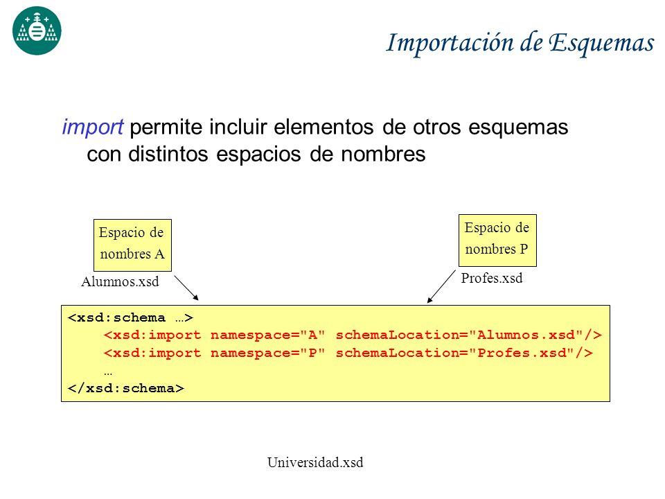 Importación de Esquemas import permite incluir elementos de otros esquemas con distintos espacios de nombres Espacio de nombres A Alumnos.xsd Espacio