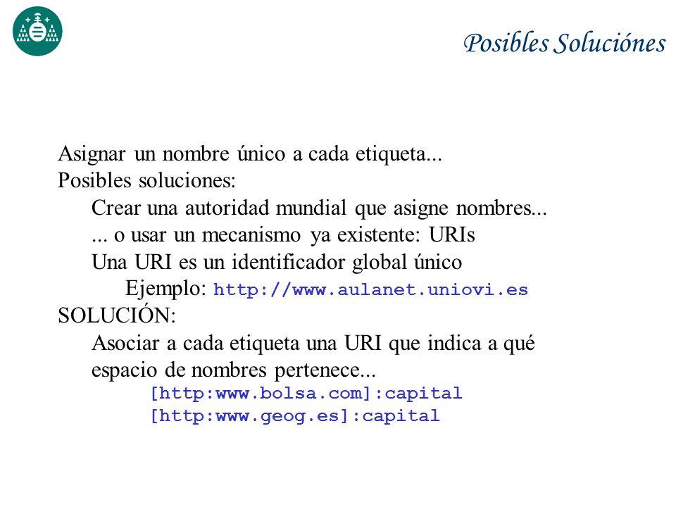 Ejemplo de Discusión ¿Atributos o Elementos.