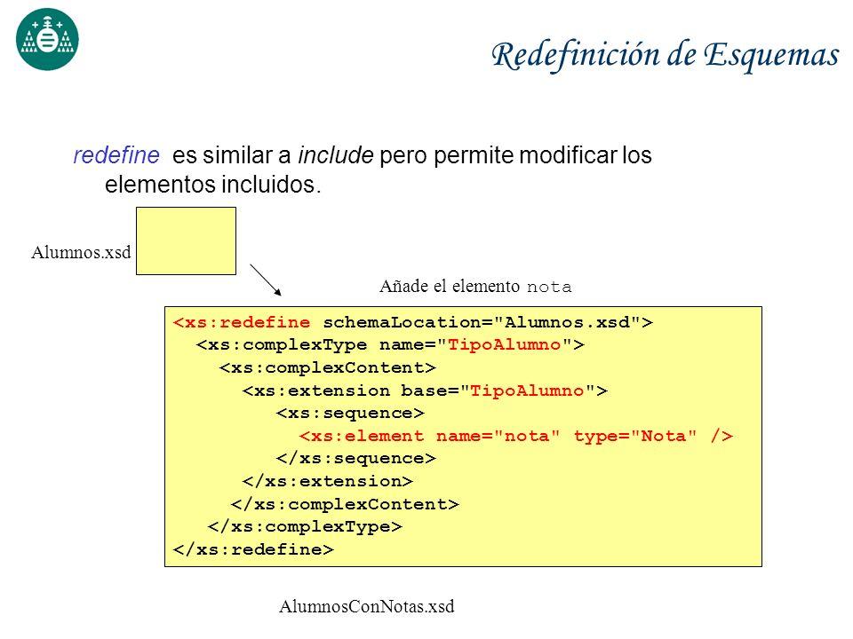 Redefinición de Esquemas redefine es similar a include pero permite modificar los elementos incluidos. Alumnos.xsd AlumnosConNotas.xsd Añade el elemen
