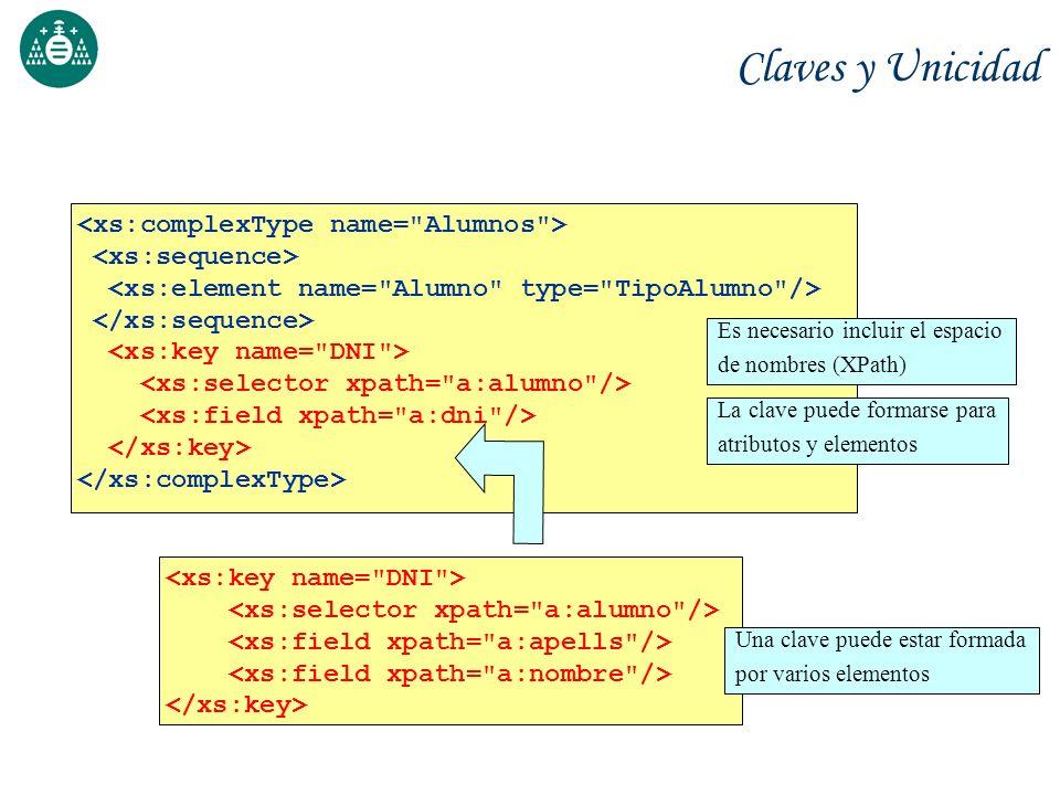 Claves y Unicidad Es necesario incluir el espacio de nombres (XPath) La clave puede formarse para atributos y elementos Una clave puede estar formada