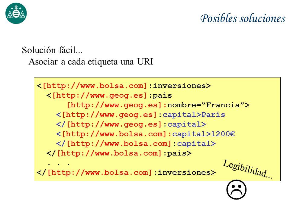 Definición Solución: Asociar un alias a los elementos de un espacio de nombres dentro de un ámbito xmlns:alias define alias en el ámbito de un elemento <b:inversiones xmlns:b=http://www.bolsa.com xmlns:g=http://www.geog.es> París 1200...
