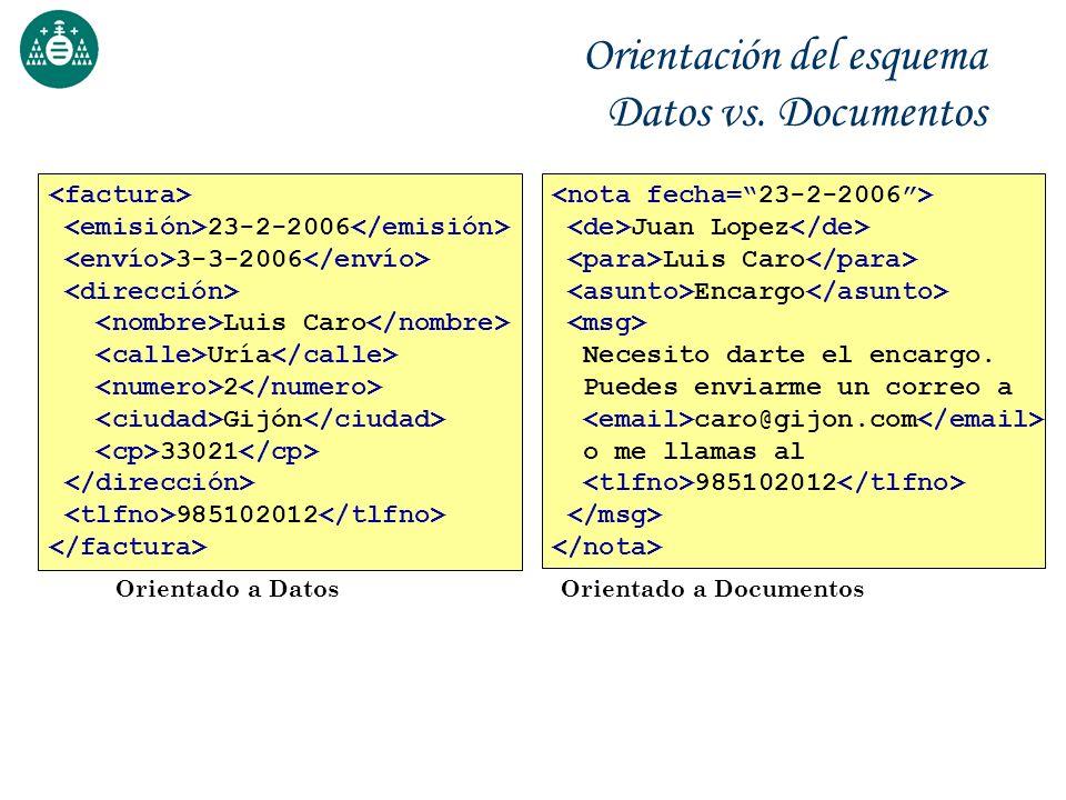 Orientación del esquema Datos vs. Documentos 23-2-2006 3-3-2006 Luis Caro Uría 2 Gijón 33021 985102012 Juan Lopez Luis Caro Encargo Necesito darte el