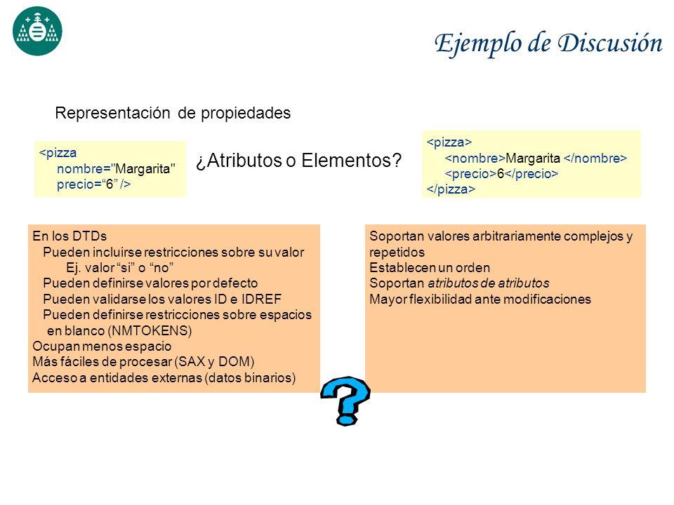 Ejemplo de Discusión ¿Atributos o Elementos? <pizza nombre=