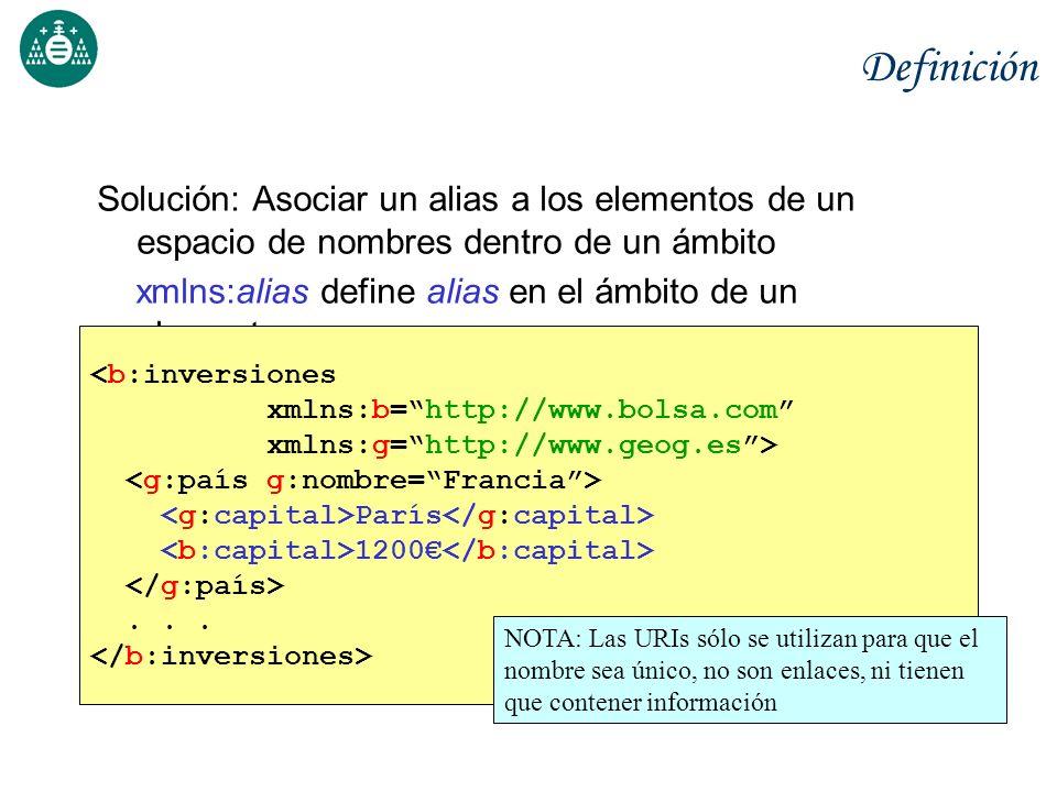 Declaración de Atributos <xs:attribute name= radio type= xs:float use= required /> <xs:attribute name= color type= Color default= 255 0 0 /> <xs:attribute name= tipo type= xs:string fixed= jpeg /> Por defecto los atributos son opcionales.