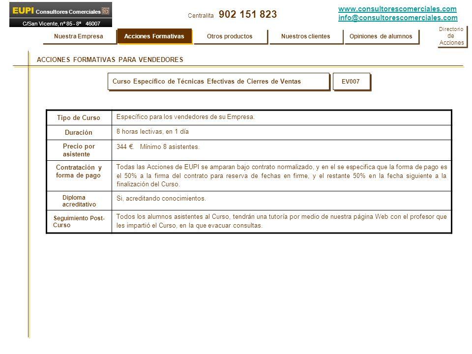 www.consultorescomerciales.com info@consultorescomerciales.com Centralita 902 151 823 Consultores Comerciales C/San Vicente, nº 85 - 8ª 46007 VALENCIA ACCIONES FORMATIVAS PARA VENDEDORES Curso Específico de Técnicas Efectivas de Cierres de Ventas EV007 Nuestra Empresa Acciones Formativas Otros productos Nuestros clientes Opiniones de alumnos Directorio de Acciones Directorio de Acciones Tipo de Curso Específico para los vendedores de su Empresa.